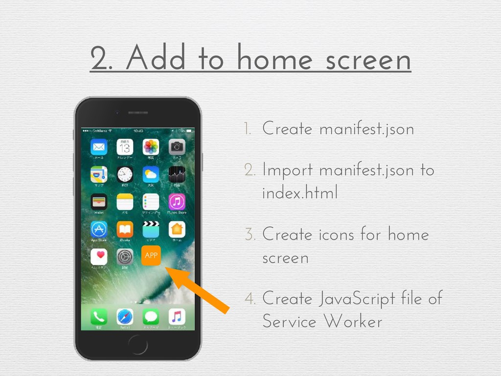 APP 2. Add to home screen 1. Create manifest.js...
