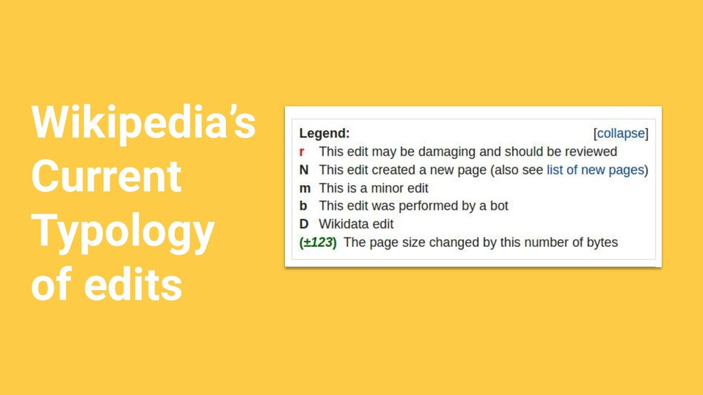 Wikipedia's Current Typology of edits