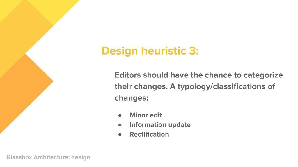 Glassbox Architecture: design Editors should ha...