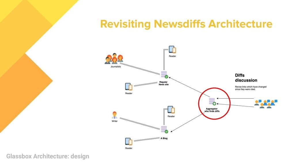 Revisiting Newsdiffs Architecture Glassbox Archi...