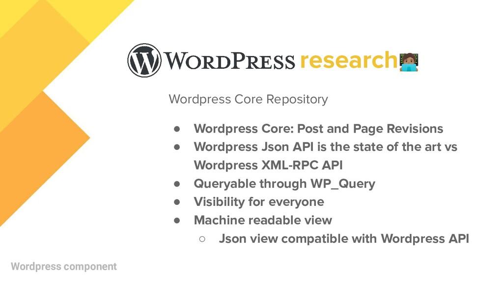 Wordpress Core Repository ● Wordpress Core: Pos...