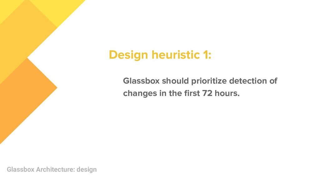 Glassbox Architecture: design Glassbox should p...