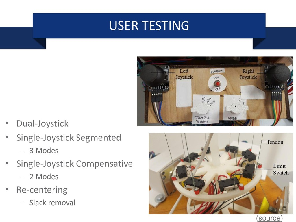• Dual-Joystick • Single-Joystick Segmented – 3...