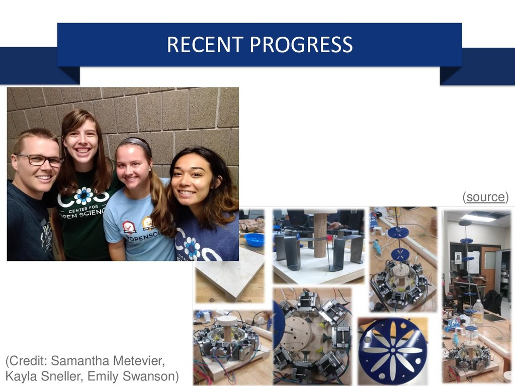 RECENT PROGRESS (Credit: Samantha Metevier, Kay...