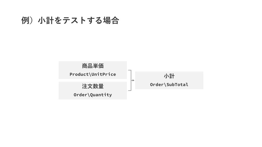 ྫʣখܭΛςετ͢Δ߹ ୯Ձ Product\UnitPrice จྔ Orde...