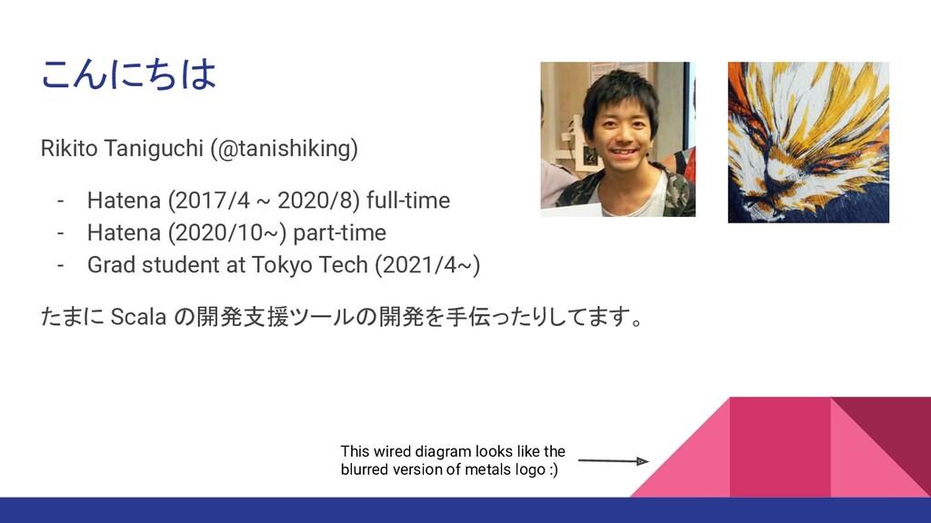 こんにちは Rikito Taniguchi (@tanishiking) - Hatena ...