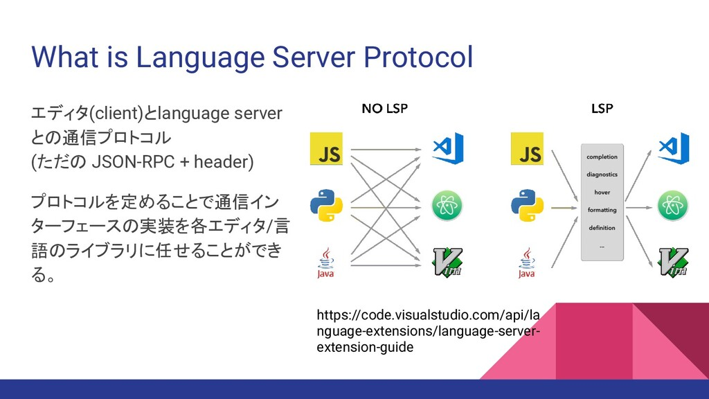 What is Language Server Protocol エディタ(client)とl...