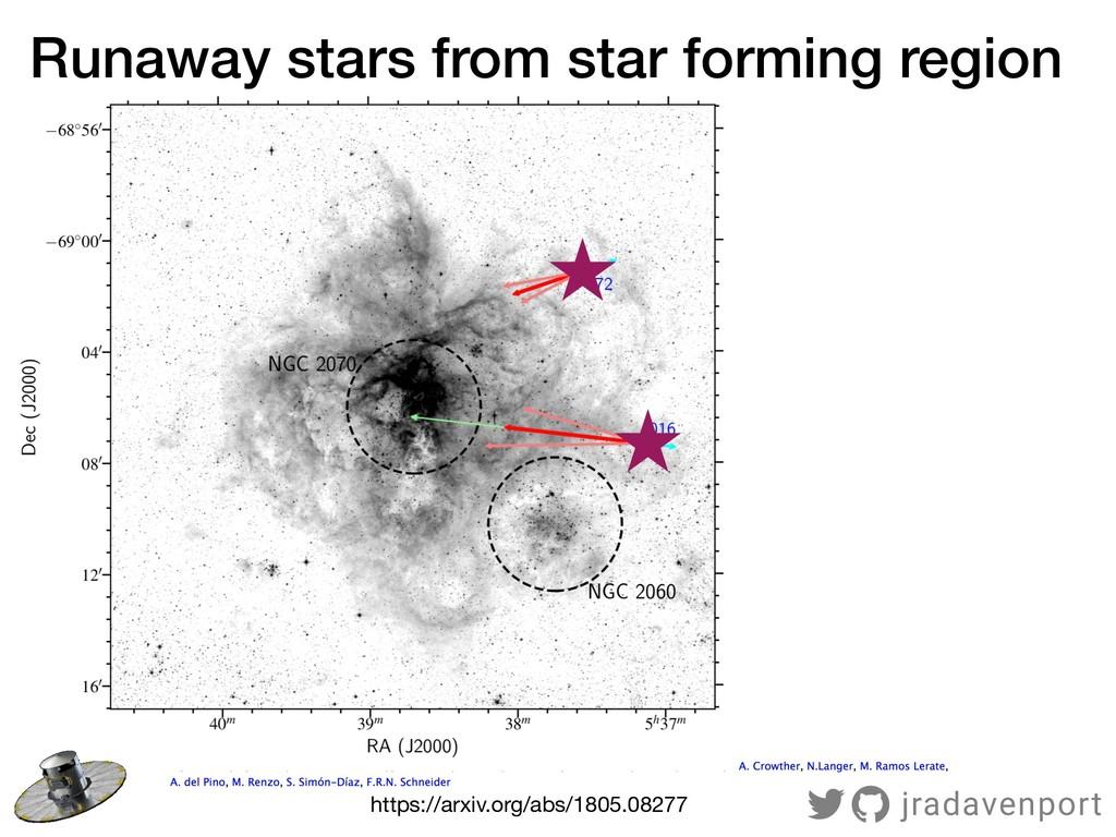 https://arxiv.org/abs/1805.08277 Runaway stars ...