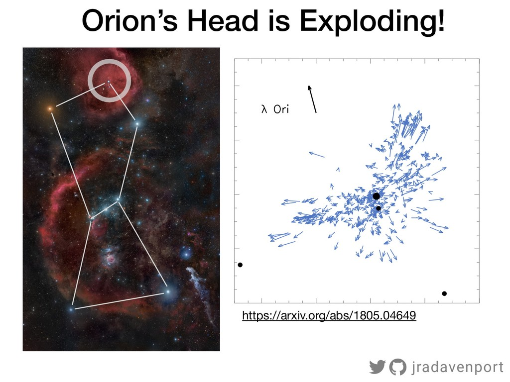 https://arxiv.org/abs/1805.04649 Orion's Head i...