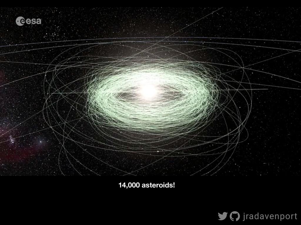 14,000 asteroids! jradavenport