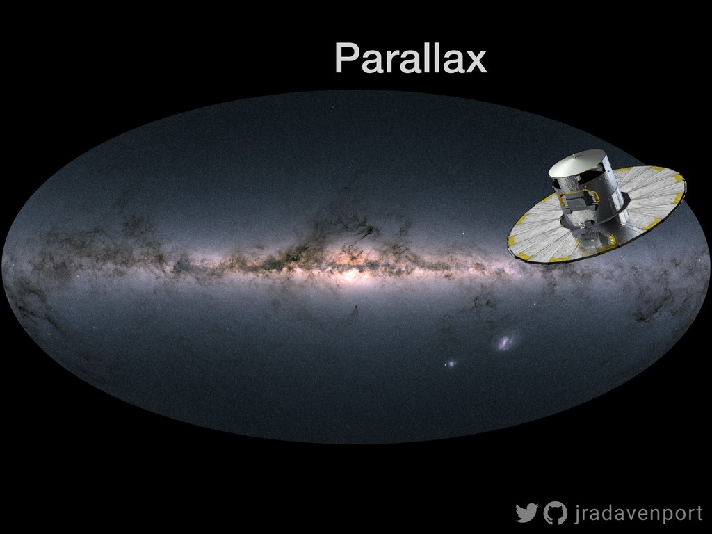 Parallax jradavenport