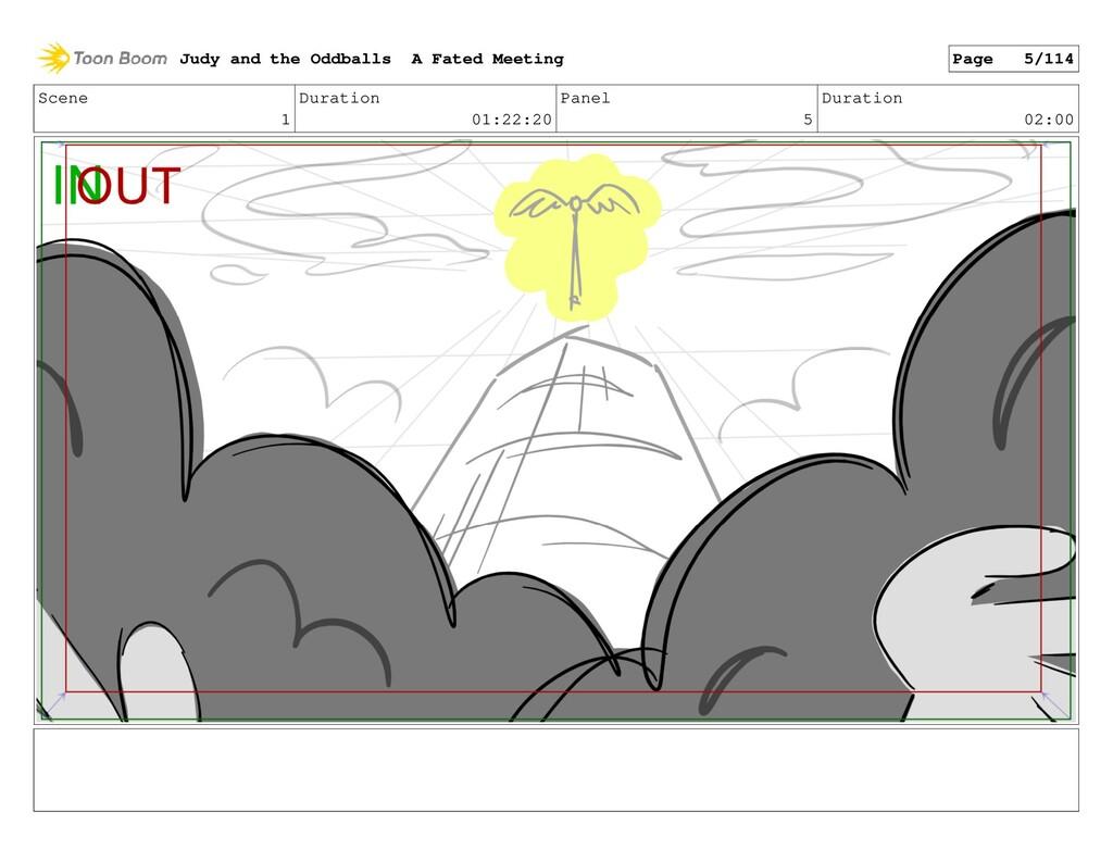 Scene 1 Duration 01:22:20 Panel 5 Duration 02:0...