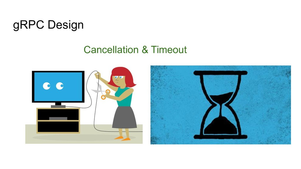 gRPC Design Cancellation & Timeout