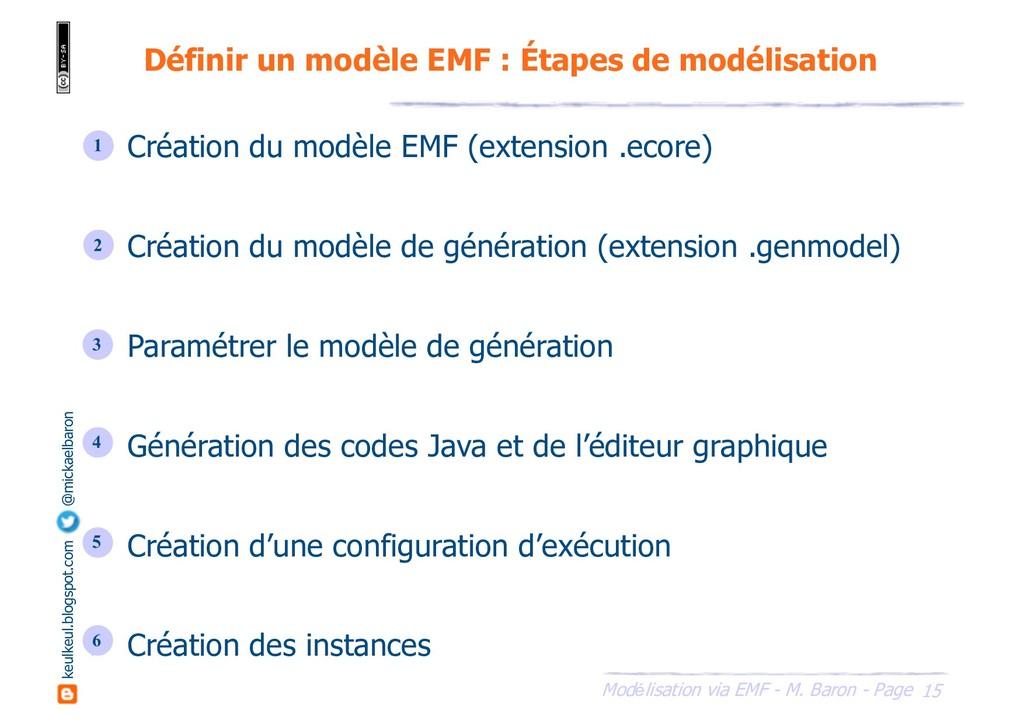 15 Modélisation via EMF - M. Baron - Page keulk...
