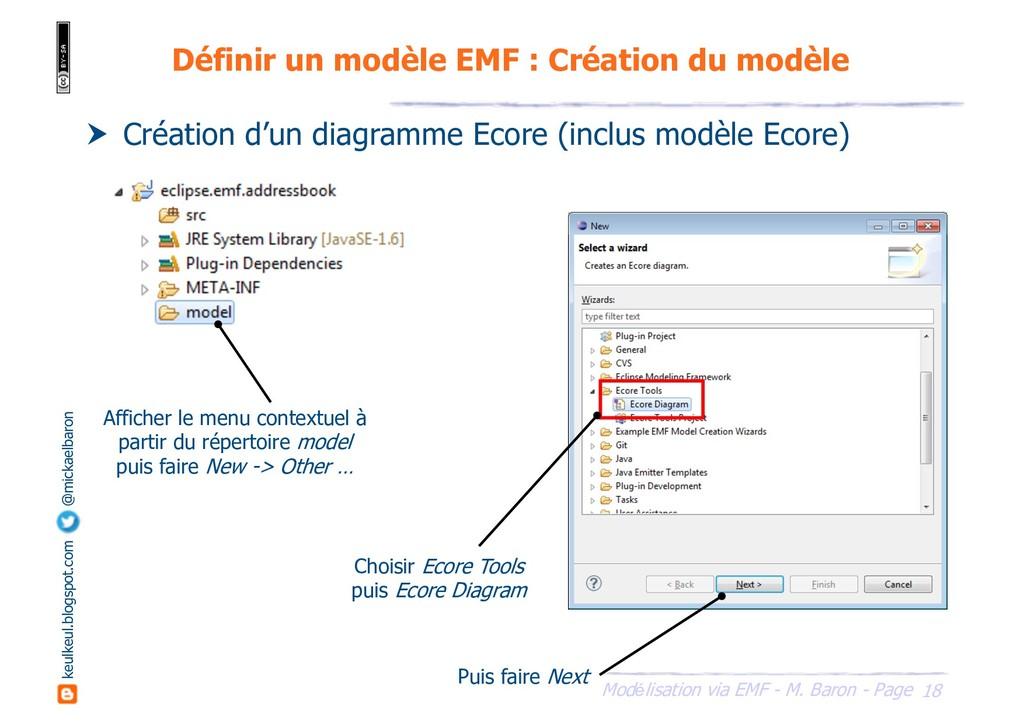 18 Modélisation via EMF - M. Baron - Page keulk...