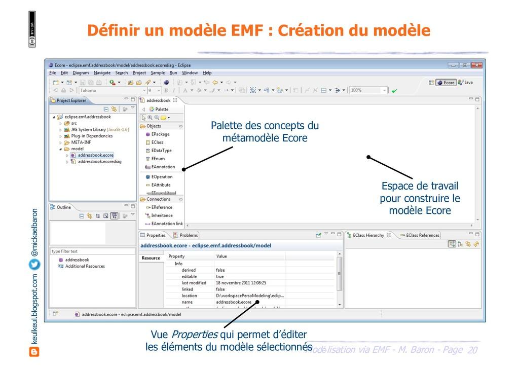 20 Modélisation via EMF - M. Baron - Page keulk...