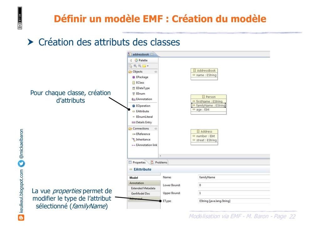 22 Modélisation via EMF - M. Baron - Page keulk...