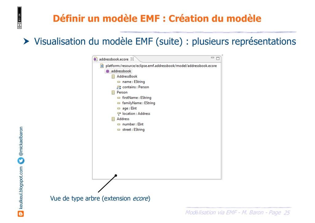 25 Modélisation via EMF - M. Baron - Page keulk...