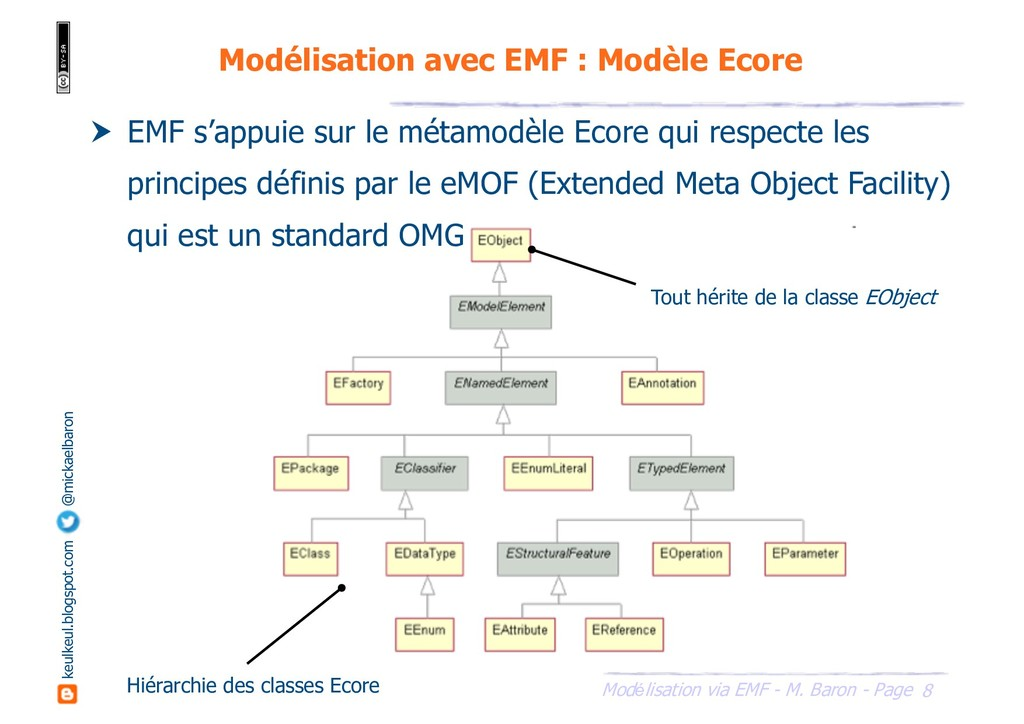8 Modélisation via EMF - M. Baron - Page keulke...
