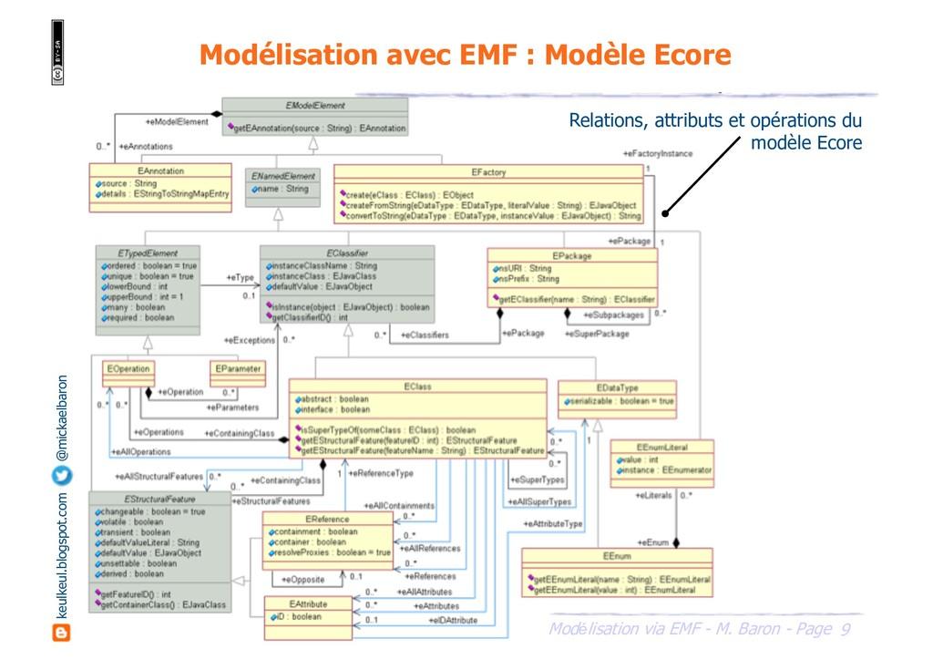 9 Modélisation via EMF - M. Baron - Page keulke...