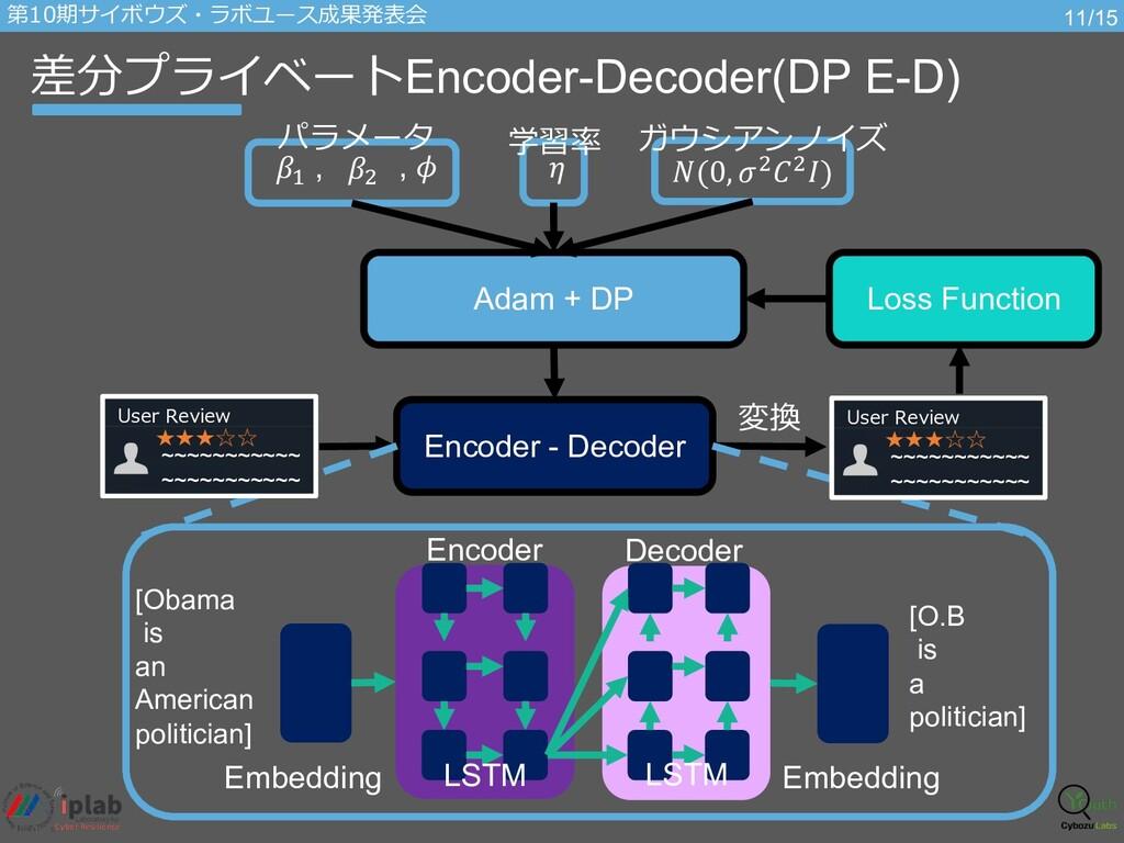 差分プライベートEncoder-Decoder(DP E-D) Encoder - Decod...