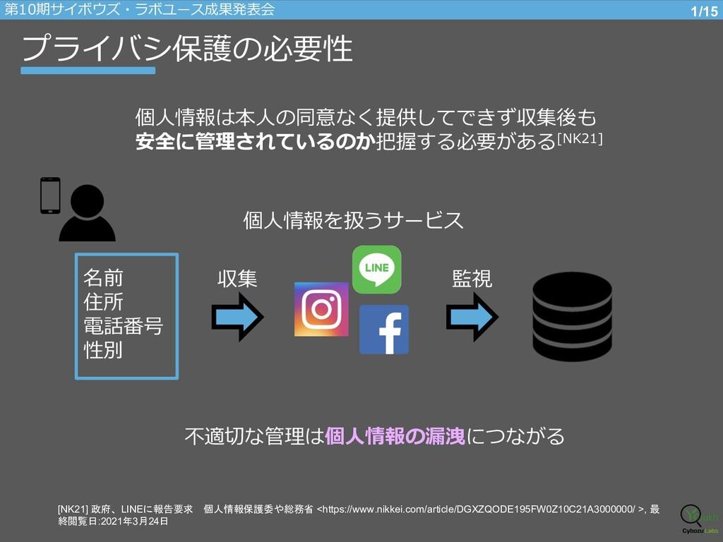 プライバシ保護の必要性 [NK21] 政府、LINEに報告要求 個人情報保護委や総務省 <ht...