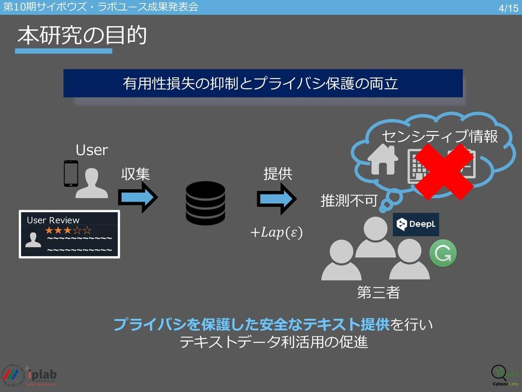 本研究の⽬的 プライバシを保護した安全なテキスト提供を⾏い テキストデータ利活⽤の促進 Use...
