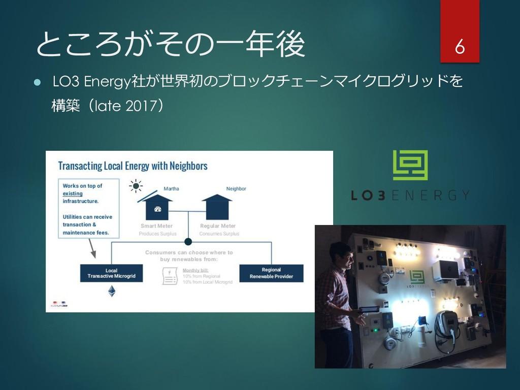 ところがその一年後  LO3 Energy社が世界初のブロックチェーンマイクログリッドを 構...