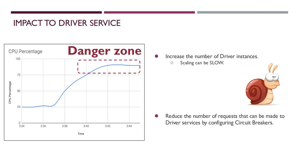 IMPACT TO DRIVER SERVICE ● Increase the number ...