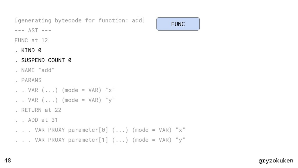 @ryzokuken @ryzokuken 48 [generating bytecode f...
