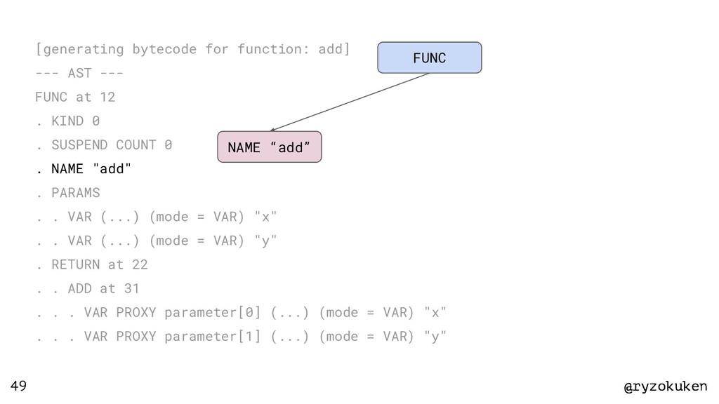 @ryzokuken @ryzokuken 49 [generating bytecode f...