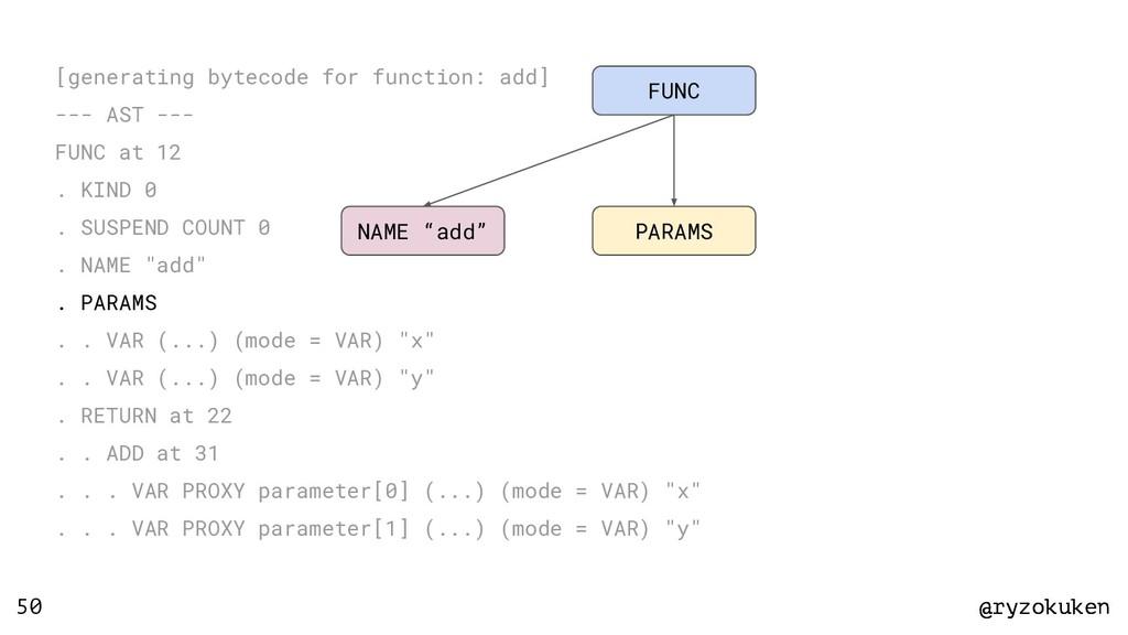 @ryzokuken @ryzokuken 50 [generating bytecode f...