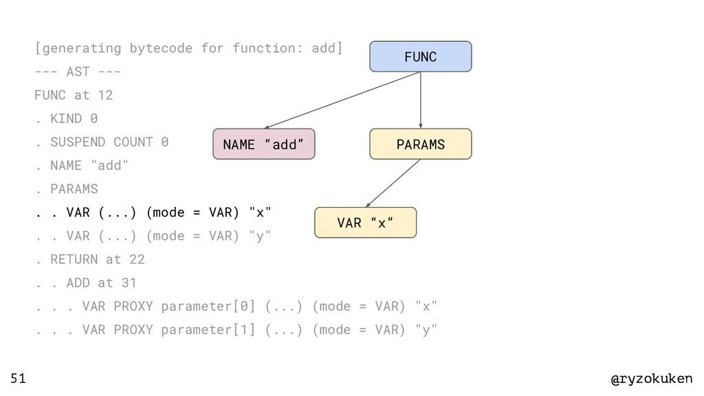 @ryzokuken @ryzokuken 51 [generating bytecode f...