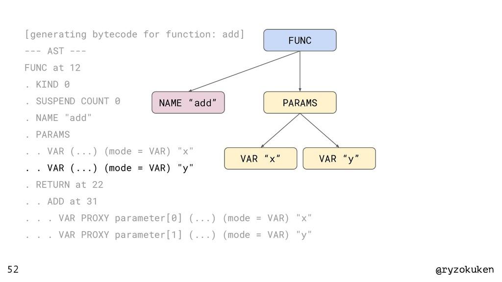 @ryzokuken @ryzokuken 52 [generating bytecode f...