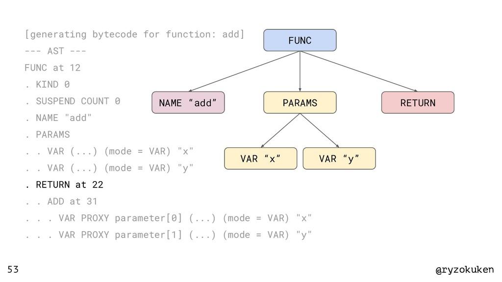 @ryzokuken @ryzokuken 53 [generating bytecode f...