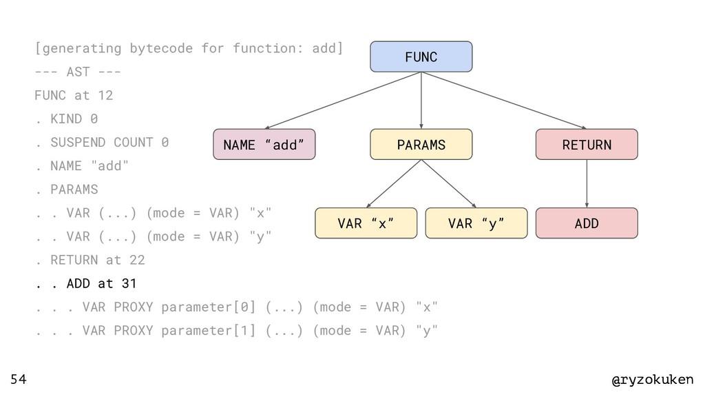 @ryzokuken @ryzokuken 54 [generating bytecode f...