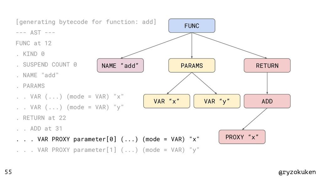 @ryzokuken @ryzokuken 55 [generating bytecode f...