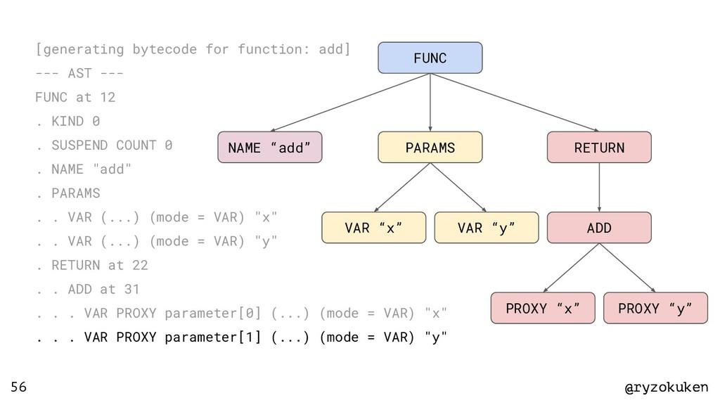 @ryzokuken @ryzokuken 56 [generating bytecode f...