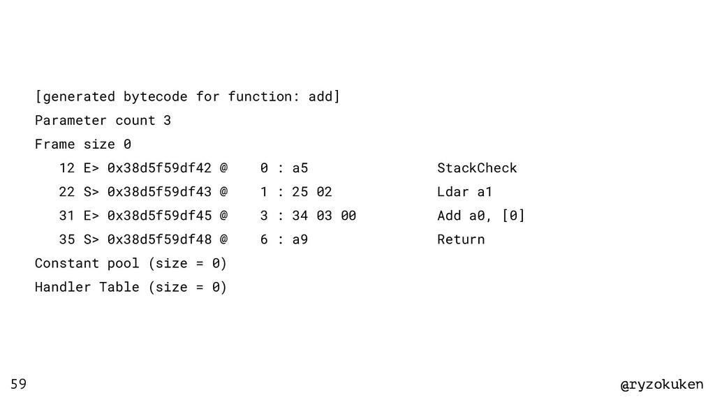 @ryzokuken @ryzokuken 59 [generated bytecode fo...