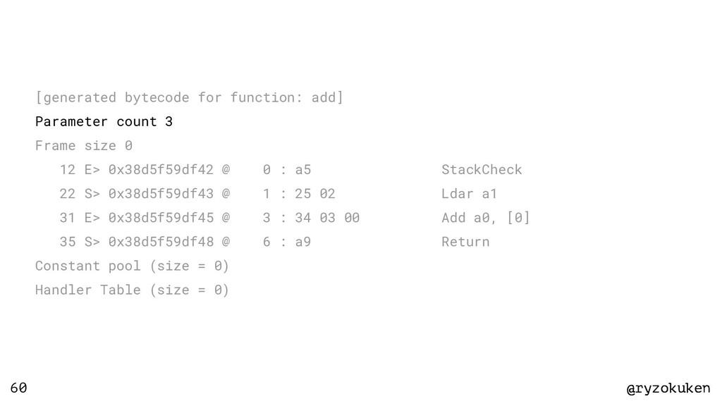 @ryzokuken @ryzokuken 60 [generated bytecode fo...