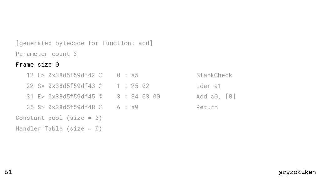@ryzokuken @ryzokuken 61 [generated bytecode fo...