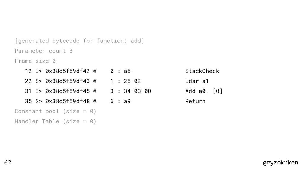 @ryzokuken @ryzokuken 62 [generated bytecode fo...