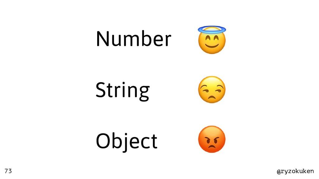 @ryzokuken @ryzokuken 73 Number String Object