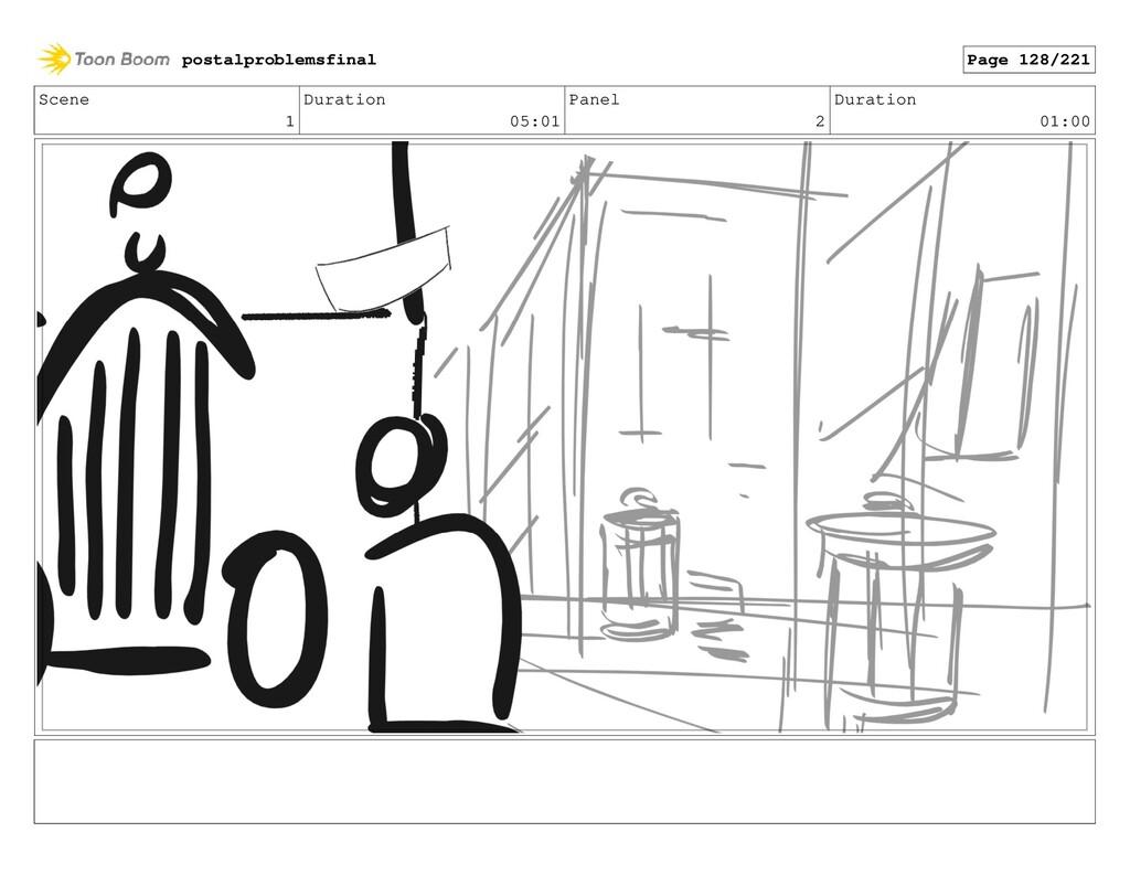Scene 1 Duration 05:01 Panel 2 Duration 01:00 p...