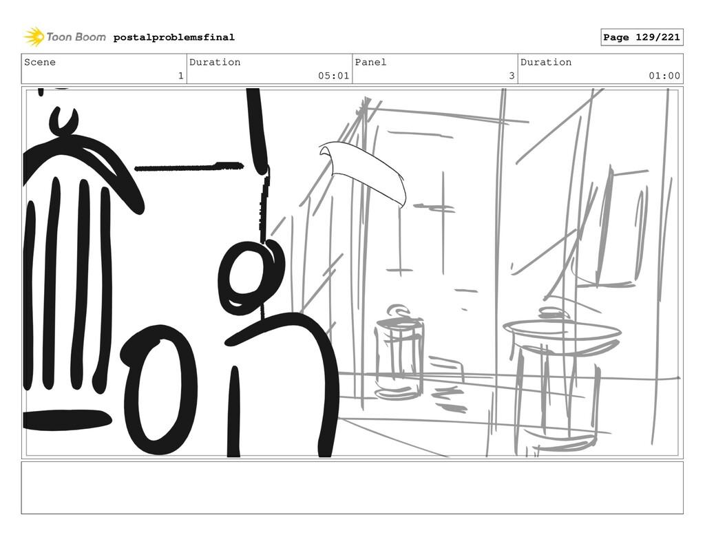 Scene 1 Duration 05:01 Panel 3 Duration 01:00 p...