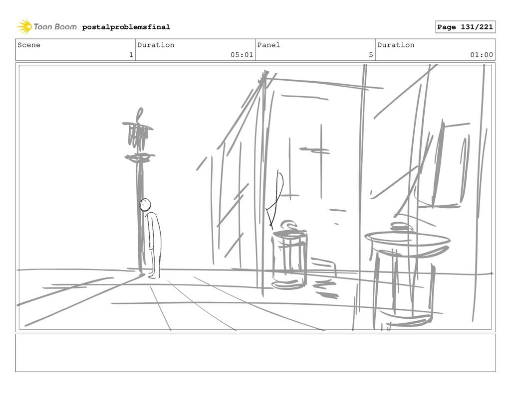Scene 1 Duration 05:01 Panel 5 Duration 01:00 p...