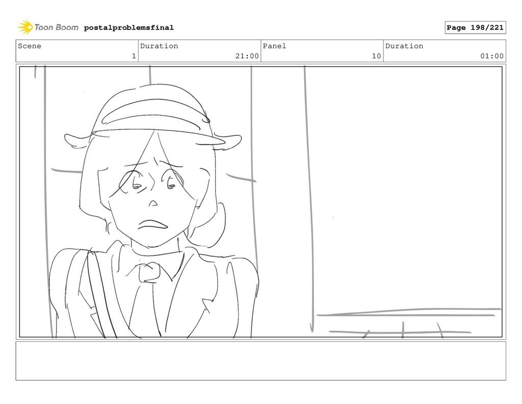 Scene 1 Duration 21:00 Panel 10 Duration 01:00 ...