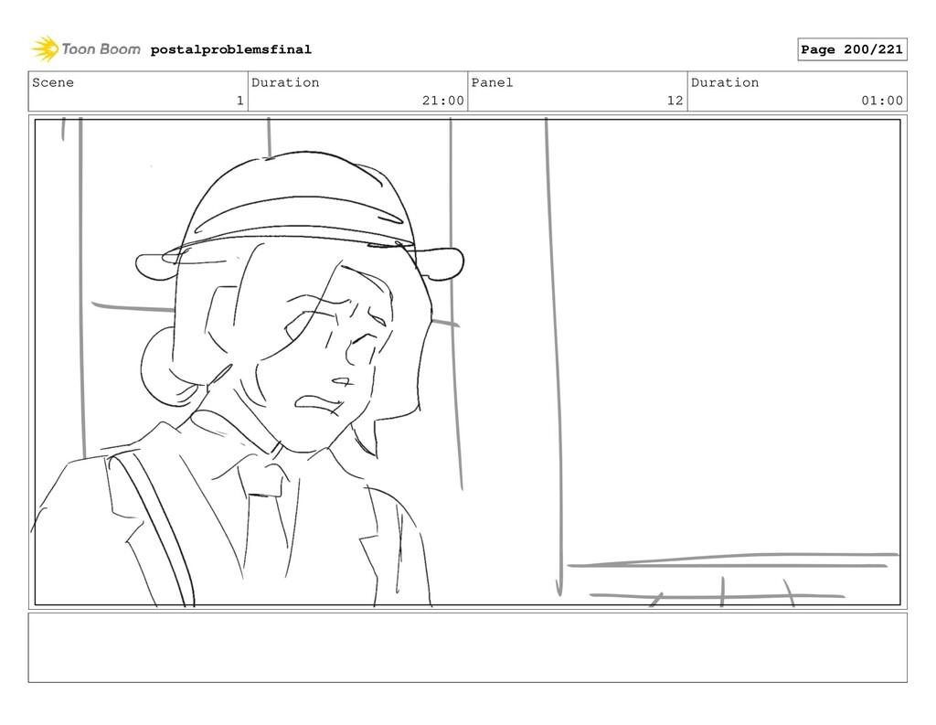 Scene 1 Duration 21:00 Panel 12 Duration 01:00 ...