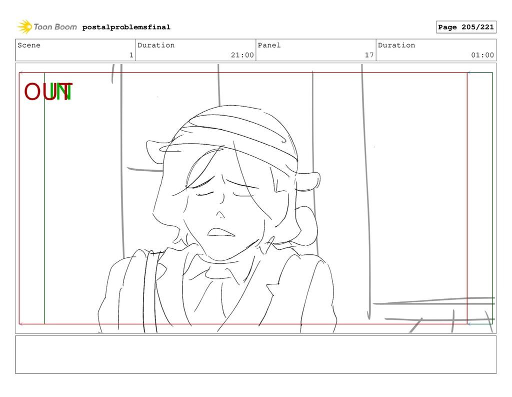 Scene 1 Duration 21:00 Panel 17 Duration 01:00 ...