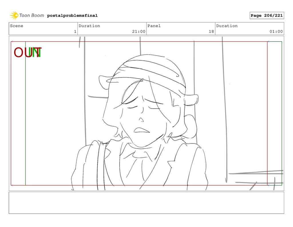 Scene 1 Duration 21:00 Panel 18 Duration 01:00 ...